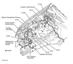 2001 jeep grand cherokee engine wiring diagram 2001 jeep wiring time jeep image about wiring diagram schematic on 2001 jeep grand cherokee engine