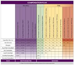 Scentsy Shipping Chart Sell Scentsy Join Scentsy Consultant Become Scentsy Rep
