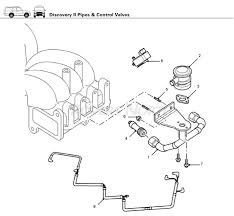 2002 land rover discovery engine diagram wiring diagram operations