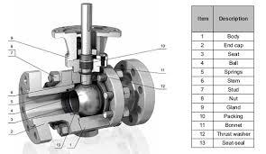gas valve wiring schematic on gas images free download wiring Honeywell Millivolt Gas Valve Wiring Diagram gas valve wiring schematic 10 millivolt gas valve wiring gas valve dimensions Honeywell Zone Valve Wiring Diagram