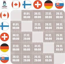Na dalších záložkách soutěže mistrovství světa 2021 najdete přehled (live výsledky. Ms V Hokeji U20 2021 Program Live Stream A Vysledky