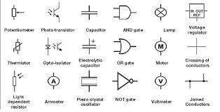 electronic symbols library facbooik com Electronic Wiring Diagram Symbols circuit symbols electronic components pinterest electronics electric wiring diagram symbols