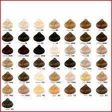 Qualified Koleston Perfect Color Chart Wella Color Charm
