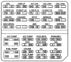 1999 cadillac deville fuse box diagram vehiclepad 1991 2007 cadillac dts fuse box cadillac schematic my subaru wiring