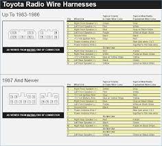 gm aftermarket stereo wiring diagram matsushita amplifier wiring gm wiring diagrams online gm aftermarket stereo wiring diagram matsushita amplifier wiring diagram