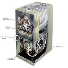nordyne furnace wiring diagram images furnace wiring diagram in addition furnace air flow diagram furnace