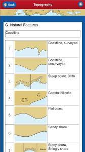 International Nautical Charts Quick Lookup Of The Symbols Used On International Marine