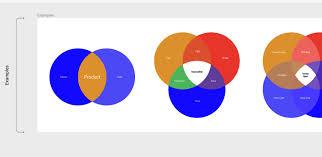 Compare And Contrast Venn Diagram Template Free Venn Diagram Template Figma