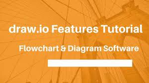 Flow Chart Io Draw Io Features Tutorial Free Flowchart Maker Online Diagram Software