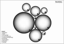 Imperialists Vs Anti Imperialists Venn Diagram By Count And Diagram Is The Indexicality Of Spheres Diverse