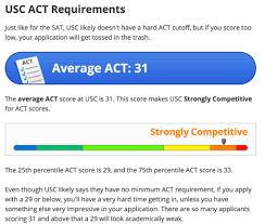 usc application essay apply usc essay prompt homework service usc essay prompt apply usc essay prompt homework service usc essay prompt