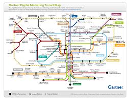 Use This Digital Marketing Map For Gap Analysis   Digital Media ...