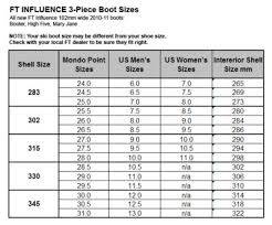 Ski Boot Size Chart 26 5 Official Boot Sole Length Bsl Thread Gear Talk