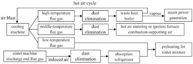 Thermodynamic Processes Chart Entropy Free Full Text Generalized Thermodynamic