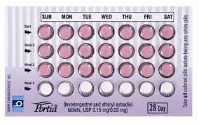 Birth Control With Plan B Emergency Contraception