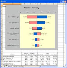 Tornado Levels Chart Oracle Enterprise Performance Management Workspace Fusion