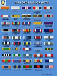 Ribbon And Rank Charts Bsshs Air Force Jrotc