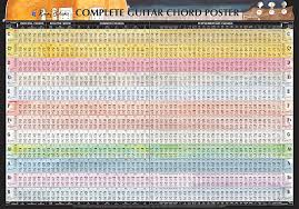 Pdf Downloads Of Chord Charts Complete Chords