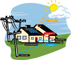 solar energy diagram solar image wiring diagram solar energy house diagram solar auto wiring diagram schematic on solar energy diagram