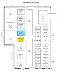 2000 taurus fuse diagram wiring library 2000 ford taurus fuse box diagram