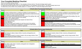 complete wedding checklist wedding checklist the key element for planning your perfect