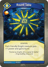 card image for round table