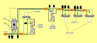 wiring diagram of a bathroom wiring diagram fascinating wiring diagram of a bathroom wiring diagram expert wiring diagram for a bathroom extractor fan wiring diagram of a bathroom