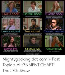 Chaotic Neutral Chart Test Chaotic Good Neutral Good Lawful Good I Do Better On Tests