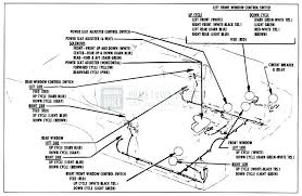 new power door switch wiring diagram or wiring diagram for door wire idea power door switch wiring diagram or full size of corvette power door lock wiring diagram