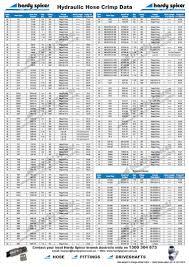 Wall Charts