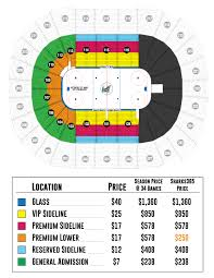 Season Tickets San Jose Barracuda