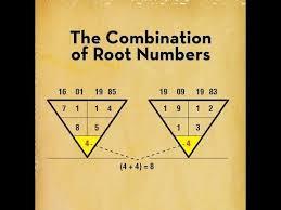 Pythagoras Calculation Of Numerology Life Profile P2