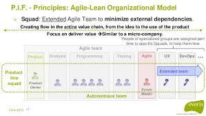 Lean Organization Chart En Agile Lean Organization And Productivity Improvement