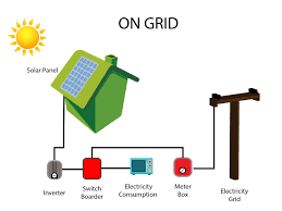 Off Grid Solar System Design On Grid Off Grid And Hybrid Systems Light Deal Shop