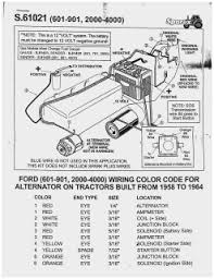 ford 5600 starter wire diagram all wiring diagram ford 5600 starter wire diagram wiring diagram library resistor wire diagram 5600 ford tractor wiring diagram