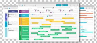 Technology Roadmap Gantt Chart Project Management