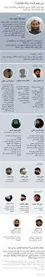 وجوه من طالبان.. حقائق ومعلومات عن قادة الحركة - CNN Arabic