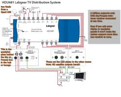 direct tv whole house wiring direct automotive wiring diagrams description hd681 qualex direct tv whole house wiring