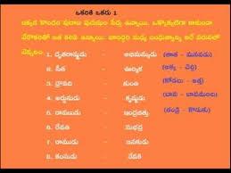 Mahabharata Family Tree Chart Pdf In Hindi 3 Mahabharata Family Tree Click To Enlarge Mahabharata