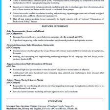 Unsolicited Cover Letter Template Image Collections For Bank