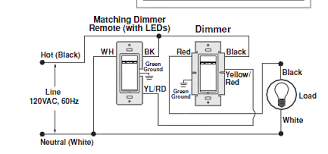 three way dimmer wiring diy wiring diagrams \u2022 three way dimmer switch wiring diagram need help wiring these 3 way vizia switches doityourself com rh doityourself com 3 way dimmer