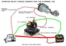 starter motor solenoid wiring diagram Starter Motor Relay Wiring Diagram 4 post starter solenoid wiring diagram Ford Starter Relay Wiring Diagram