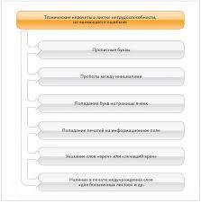 Заказать дипломную работу в москве по страхование  ведение реестра куплю диплом техникума недорого договоров А также составление соглашений о расторжении договоров Составление и правовая экспертиза
