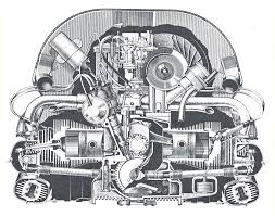 vw bus ignition wiring diagram on vw images free download wiring Vw Bus Wiring Harness vw bus ignition wiring diagram 16 vw bus wiring harness 1968 dodge ignition wiring vw bus wiring harness 1978
