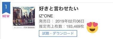 Oricon Singles Chart Daily 1 Iz One Suki To Iwasetai