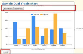 Creating Dual Y Axis Chart In Ssrs 2008