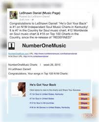 N1m Music Charts Leshawn Daniel Numberonemusic