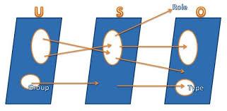 Курс лекций Защита Информации Ролевая модель Викиучебник p7h6abjn4n8 jpg