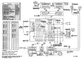 aircraft wiring diagram manual definition tamahuproject org aircraft wiring diagram symbols at Aircraft Wiring Diagrams