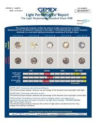 Gsi Diamond Grading Chart Certification The 5th C The Leo Diamond